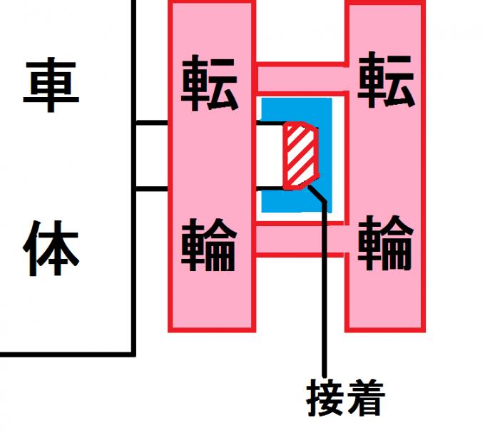 フラックワーゲン 転輪の接着方法